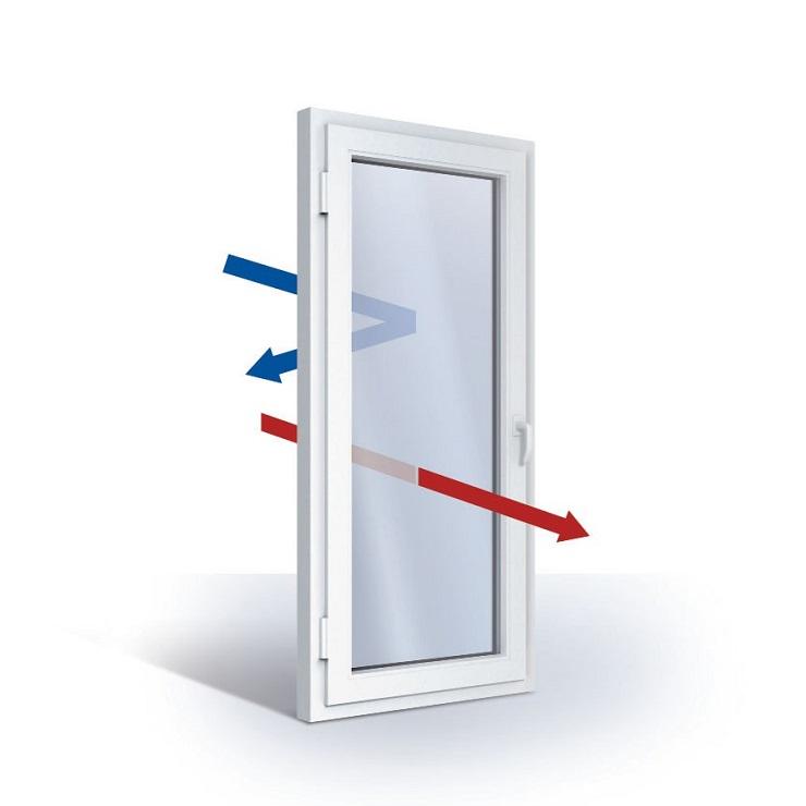 Rollplast Energy Safe Fenster